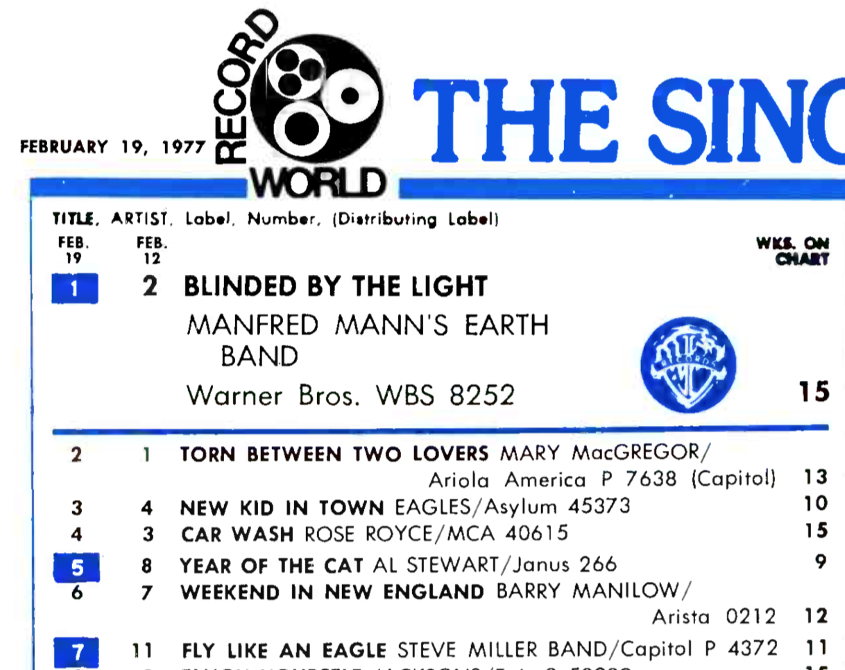 Manfred Mann S Earth Band Blinded By The Light Best Classic Bands