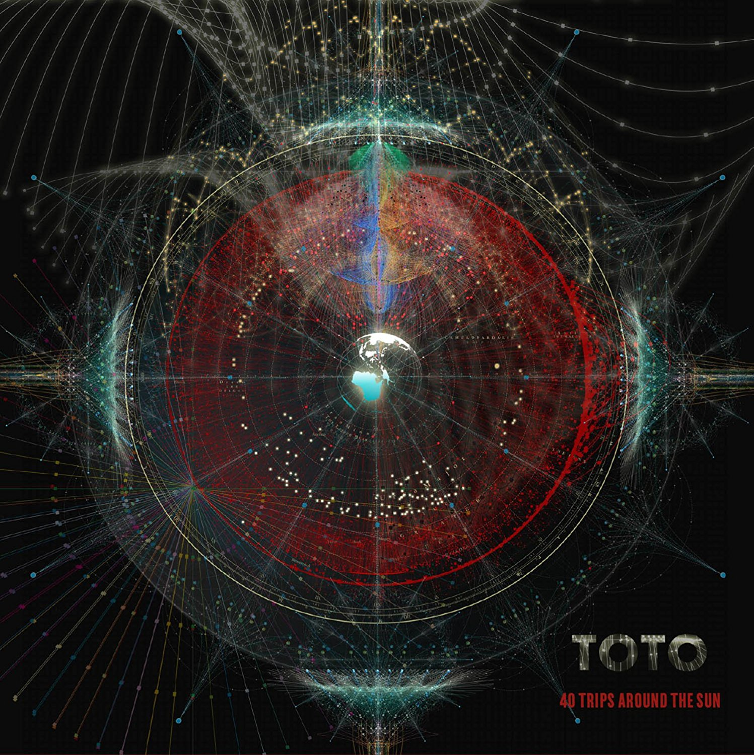 Toto Announces More 40th Anniversary Tour Dates | Best Classic Bands