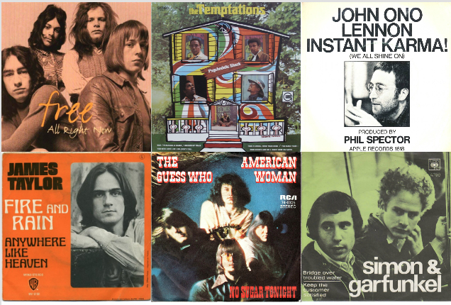 look back top radio hits 1970 best classic bands