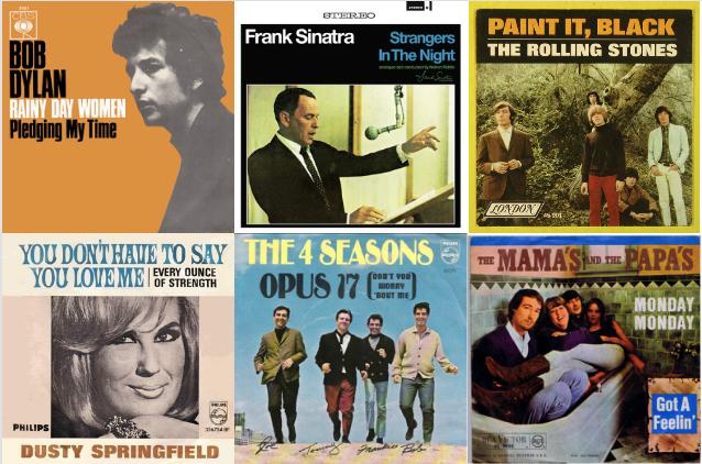 e8f04cb94f69 Radio Hits May 1966  Look Back